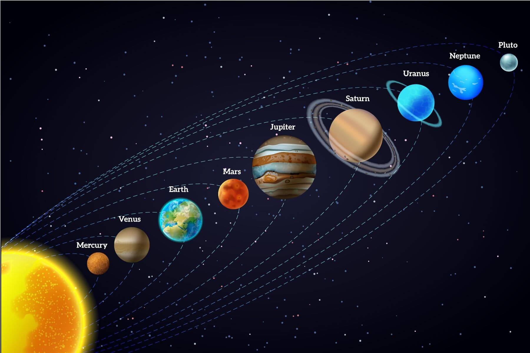 Chủ đề hệ mặt trời