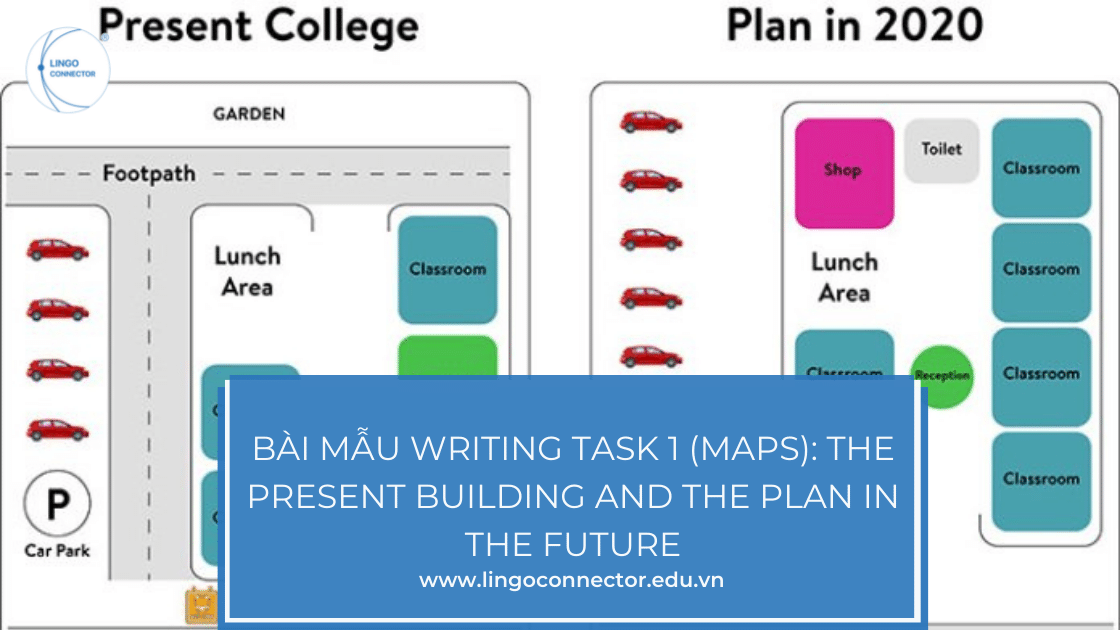 Bài mẫu Writing Task 1 (Maps): The present building of a college and the plan for changes to the college site in the future